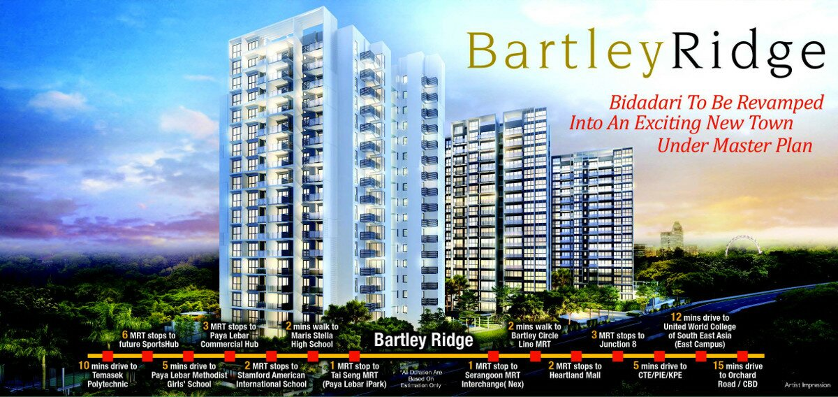 Bartley Ridge Investment Potential